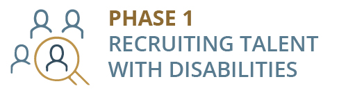 Phase 1: Recruiting Talent with Disabilities