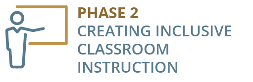 Phase 2: Creating Inclusive Classroom Instruction