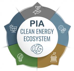 PIA Clean Energy Ecosystem